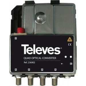 Conversor óptico/RF Quad FM/DAB/UHF/FI. Televés