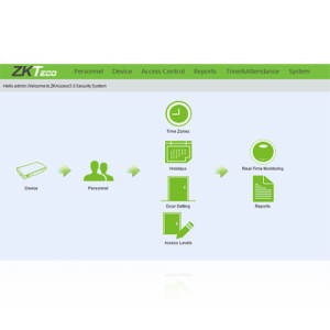 Licencia Control Acceso hasta 50 puertas para Controladoras ZKTeco