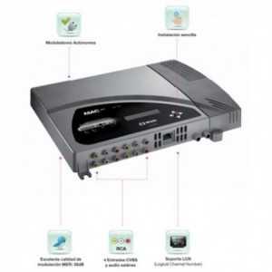 Modulador UHF con 4 entradas CVBS y audio a DBV-T, 80dB de salidas, 38dB MER