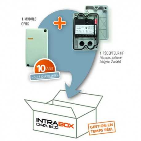 Kit de control de accesos GPRS para puertas de garaje o correderas Intrabox HF Mini. 06-0129-SP