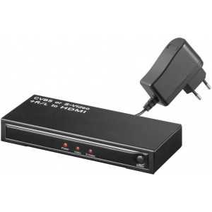 Convertidor S/VIDEO - HDMI